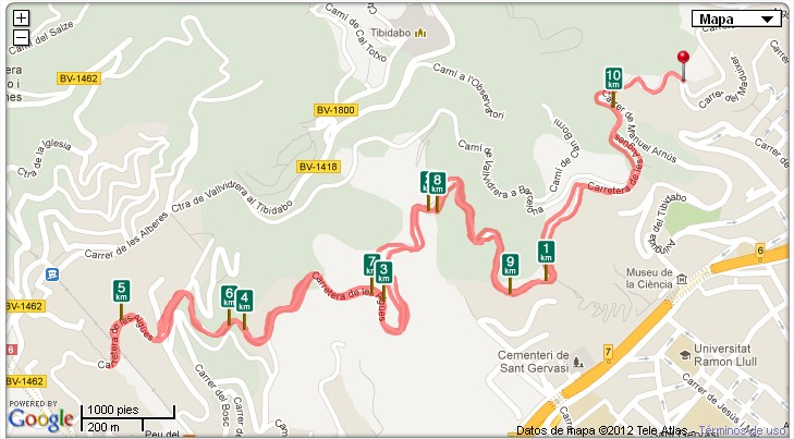 ruta_carretera_aigues